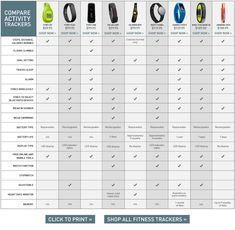 Find the Best Fitness Tracker: Device Comparison Chart | DICK'S Sporting Goods