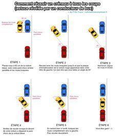 Comment Reussir Creneau Voiture Chaque Fois Useful Life Hacks Parallel Parking Car Hacks