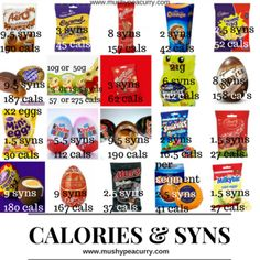 Chocolate Reference Guide showing the calories & syns for some of our favourite Easter chocolates. The most popular 'bitesize' treats - Slimming World Syns Slimming World Sweets, Slimming World Syn Values, Vegan Slimming World, Slimming Word, Slimming World Recipes, Chocolate Syns, Low Syn Chocolate, List Of Diets, Easter