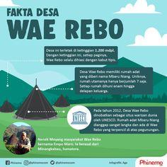 Wae Rebo di Manggarai Barat sedang naik daun di kalangan wisatawan. Ini beberapa fakta unik Desa Wae Rebo yang jarang orang tahu.  #waerebo #phinemo #travel #traveling
