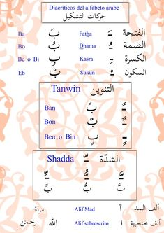 Apprentissage de l'arabe MSA (#FabienneM) #learnarabic Worksheets