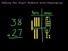 This video demonstrates adding two digit numbers with regrouping, showing the addition with longs and cubes (base 10 blocks).  Comments welcome, and if you have any suggestions on how to further clarify the process of regrouping, I would greatly appreciate them.