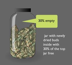 glass jar for drying cannabis