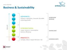 Monetizing Sustainability Investments for Business Decision-Making   3BL Media