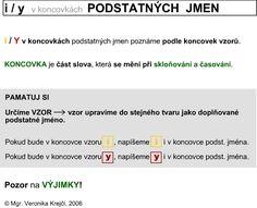 i-y_koncovky-podst_jm.jpg 591×480 pixelů