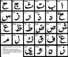 The Islamic people created a form of writing called calligraphy.  People today use calligraphy but, with the English alphabet using a quill.  SKoebel.