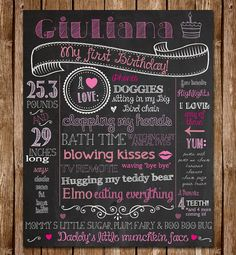First Birthday 100% Customized Chalkboard Poster Sign for Birthday Parties - Printable File - Baby's First Birthday - Boy or Girl on Etsy, $25.00