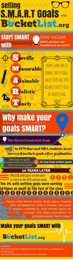 Setting SMART Goals Infographic - good for educators and students!