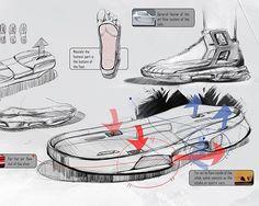 Footwear Design.