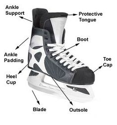 Hockey Hall of Fame Face-Off Interplay :: Blades of Steel skates feature :: Hockey Skates 101