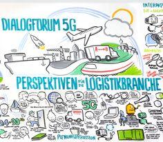 Graphic Recording: Dialogforum 5G - Perspektiven für die Logistikbranche http://www.playability.de