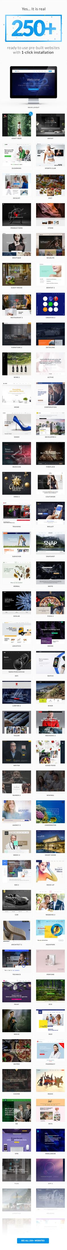 50 Best Ui kits images in 2019 | Interface design, UI Design