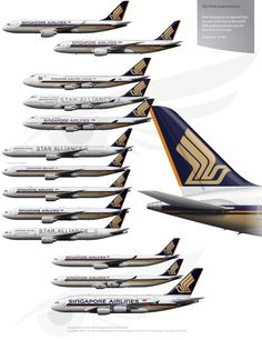 Singapore Airlines fleet presentation