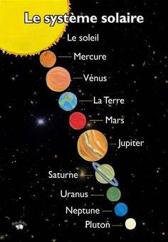 le système solaire                                                                                                                                                      Plus