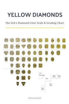 The color of fancy colored diamonds is graded according to hue (basic color), tone (darkness or lightness) and saturation (strength or intensity). All of the diamonds in this chart fall in the yellow hue range; it is the differences in their tone and saturation that result in different color grades. Diamonds with lighter tones and higher saturations, as seen in the upper right of this diagram, are typically the most desirable. Photo: C. D. Mengason/ GIA