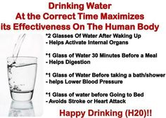 Drinking Water at the Right Time...