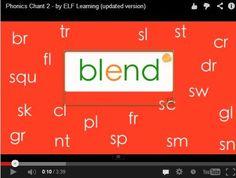 Consonant Blends Video 2. Great video to teach consonant blends!