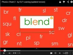 Consonant Blends Video 2. Great video to teach consonant blends!