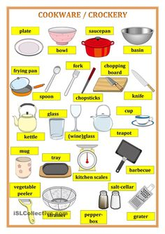 Cookware pictionary