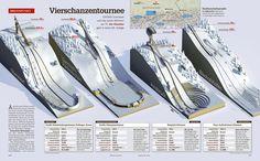 Vierschanzen - great example of excellent teamwork: garmisch-partenkirchen by werner, innsbruck by olaf, bischofshofen by arno, oberstdorf by stefan