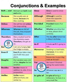 Conjunctions and Example Sentences english English Grammar Rules, Teaching English Grammar, English Grammar Worksheets, English Writing Skills, English Sentences, English Vocabulary Words, Learn English Words, English Idioms, English Language Learning