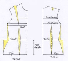 A tutoriel explaining how to adjust your bodice pattern to your body. This flat pattern-drafting method allows you to finish the basic bust pattern.