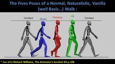 A Walk Cycle Tutorial