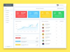 Dribbble - dashboard.jpg by Zivile Zickute