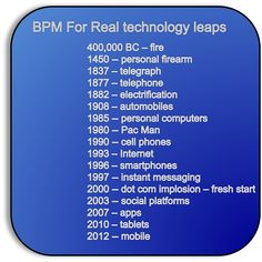 Timeline from the technology it came out for the lasts years were incredible.