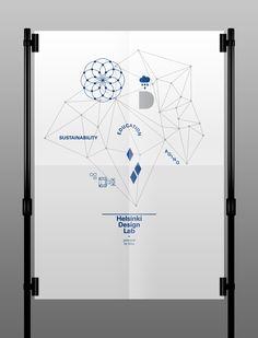 Helsinki Design Lab