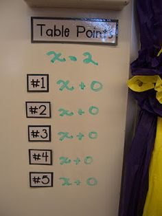 Algebraic Table Points..slipping some standards in..even to table points!