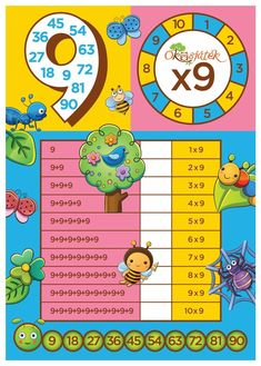 Math 2, Math Games, School Frame, Kids Math Worksheets, Toddler Learning Activities, Pink Kids, Math For Kids, Math Lessons, Diy Gifts