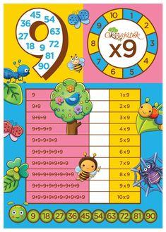 Szorzás feladatok Math 2, Math Games, School Frame, Kids Math Worksheets, Toddler Learning Activities, Math For Kids, Math Lessons, Preschool Crafts, Montessori