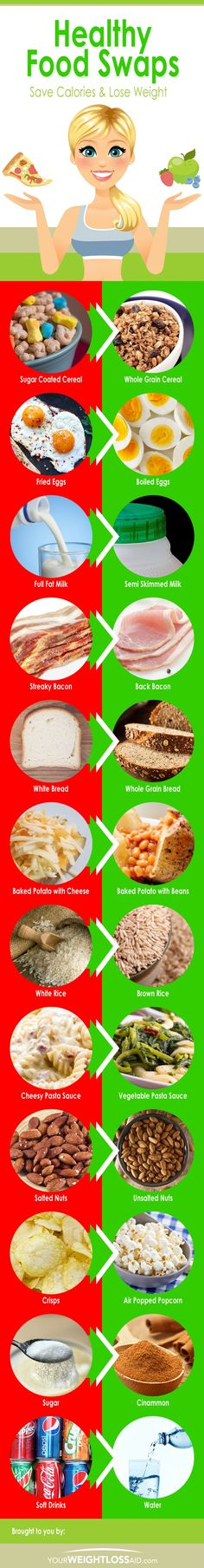 You can save vital calories by using some of these healthy food swaps, which will help you achieve your weight loss goals.