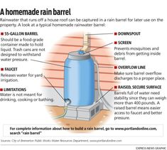Rainwater collection making a splash as drought lingers - San Antonio Express-News