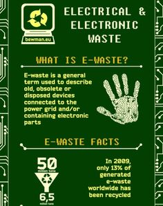 What is e-waste and how is it harming our communities?