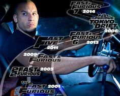 Fast and Furious timeline.