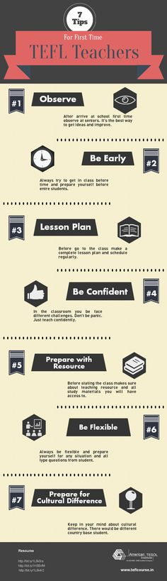 7 Tips For TEFL Teachers First Time in Classroom