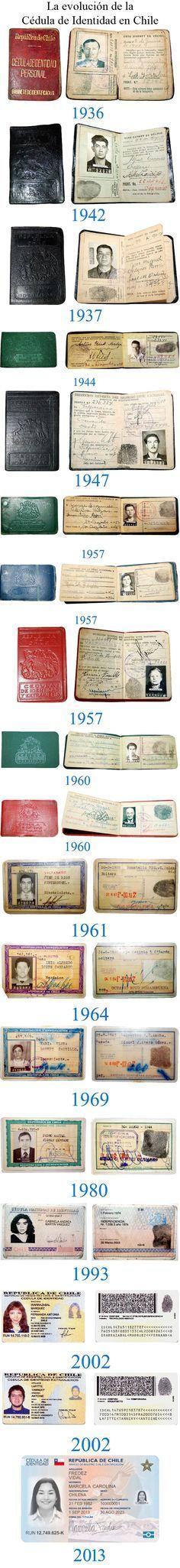 De una simple libreta a una tarjeta con microchip. Revisa la evolución de la cédula de identidad en #Chile.