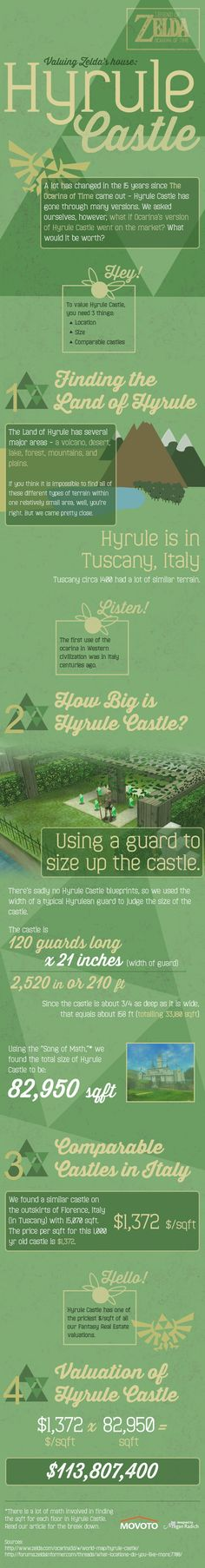 Zelda comes separately.