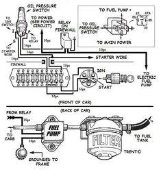 wiring hot rod lights hot rod car and truck tech. Black Bedroom Furniture Sets. Home Design Ideas