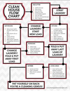 Free printable cleaning chart helps you clean quickly and efficiently!