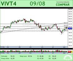 TELEF BRASIL - VIVT4 - 09/08/2012 #VIVT4 #analises #bovespa