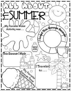 All About My Summer Poster: A Back to School Ice Breaker Activity - Tangled Up In Teaching Back 2 School, Beginning Of The School Year, New School Year, Summer School, School Fun, School Days, Summer Fun, Back To School Crafts For Kids, Summer Story