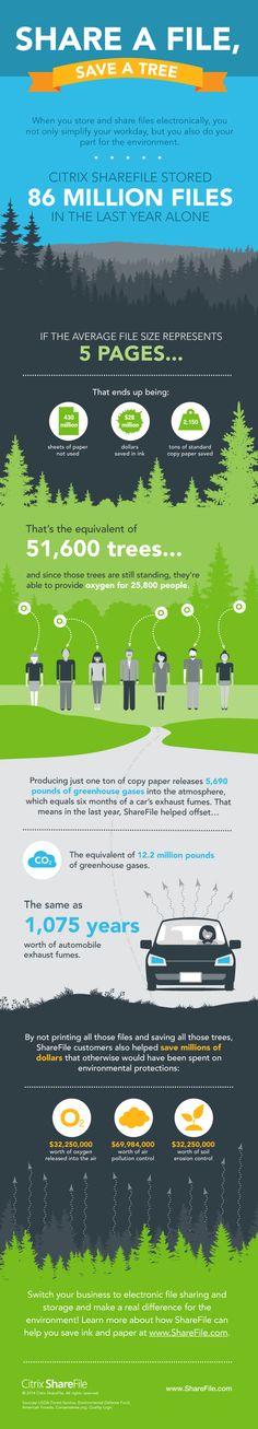 Share a file, save a tree! http://www.sharefile.com/blog/earth-day-share-file-save-tree/