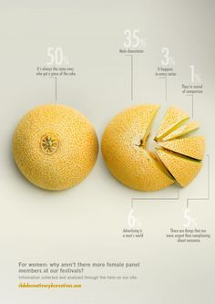 Cucumbers and Melons Infographics | http://www.designhoover.com/cucumbers-melons-infographics/ #Infographics