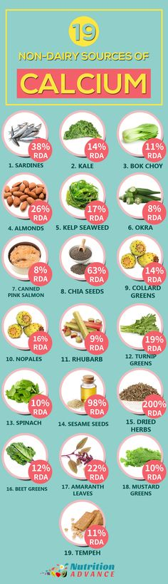 19 Non-Dairy Sources of Calcium (Per Dairy foods like cheese taste great but some people have sensitivities or choose not to eat them. In this case which foods are good sources of calcium? This infographic lists 19 of the best non-dairy foods. No Dairy Recipes, Baby Food Recipes, Paleo Recipes, Meal Recipes, Good Sources Of Calcium, Calcium Rich Foods, Best Source Of Calcium, Calcium Diet, Breastfeeding Nutrition