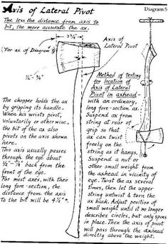 """""""What an AXE!"""" good tip for replacing axe handle and balancing it properly. Antique Tools, Old Tools, Vintage Tools, Throwing Axe, Axe Handle, Survival Tools, Survival Stuff, Homemade Tools, Knife Sharpening"""