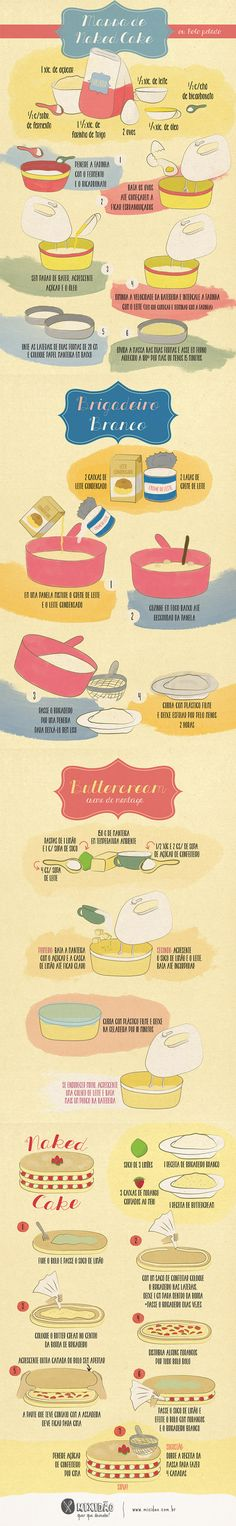 receita infográfico de Naked Cake Babette's Feast, Cooking Time, Cooking Recipes, Delicious Desserts, Yummy Food, Diy Cake, Sweet And Salty, Food Illustrations, Yummy Cakes