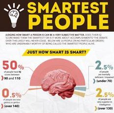 The Top 10 Smartest People Alive Right Now